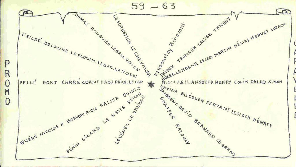 Carte de promotion - Promotion CARAVELLE