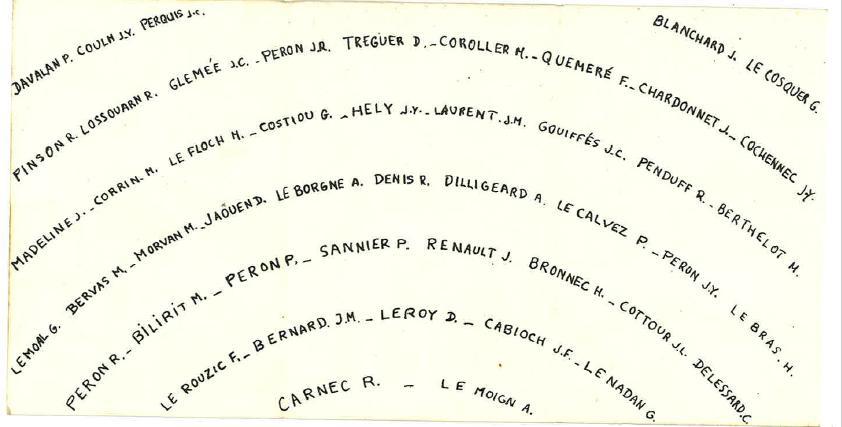 Liste des élèves-maïtres dela promotion Les Aigles